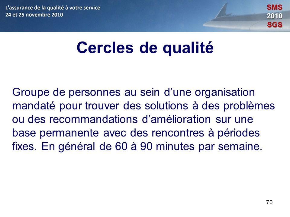 SMS 2010. SGS. Cercles de qualité.