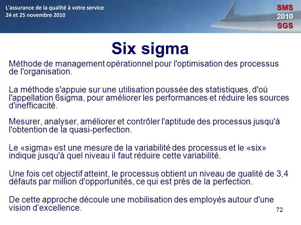 SMS 2010. SGS. Six sigma. Méthode de management opérationnel pour l optimisation des processus de l organisation.