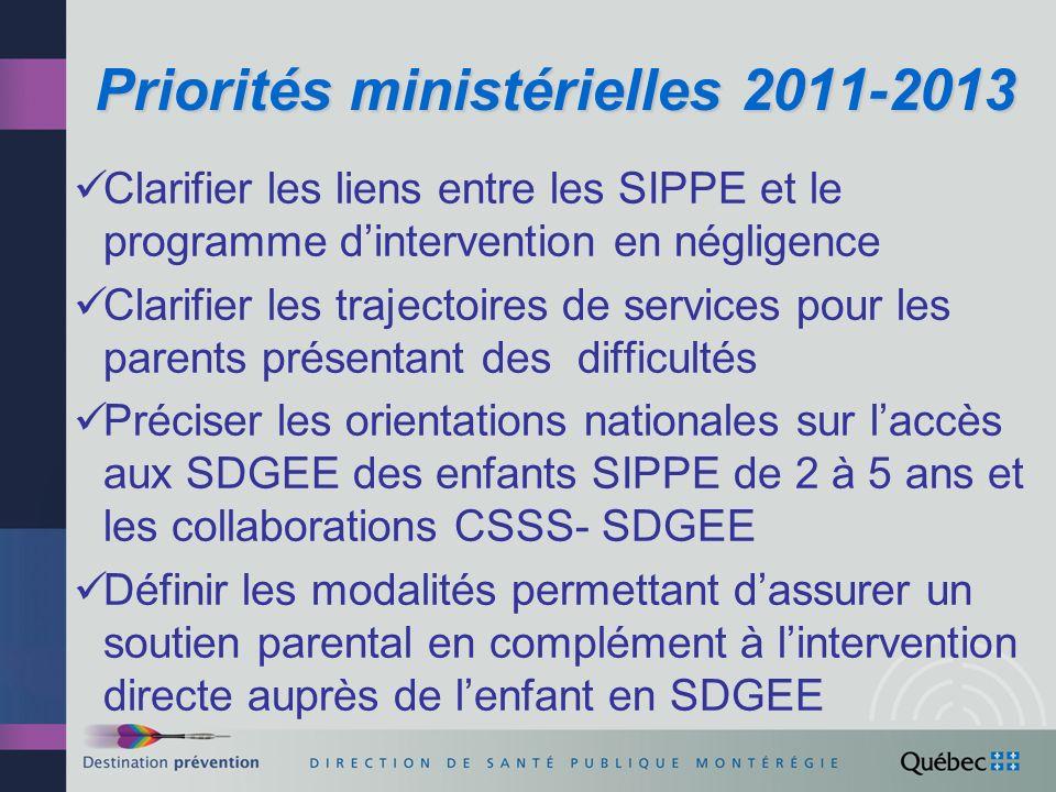 Priorités ministérielles 2011-2013