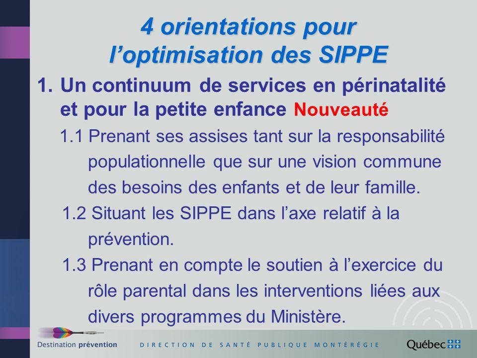4 orientations pour l'optimisation des SIPPE