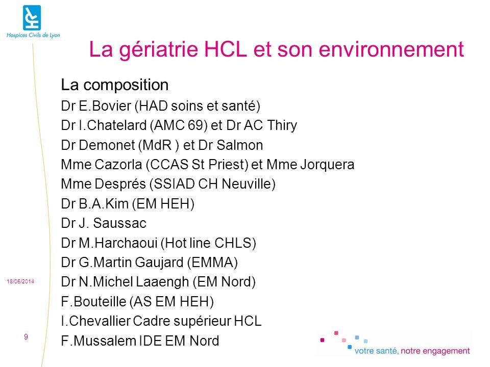 La gériatrie HCL et son environnement