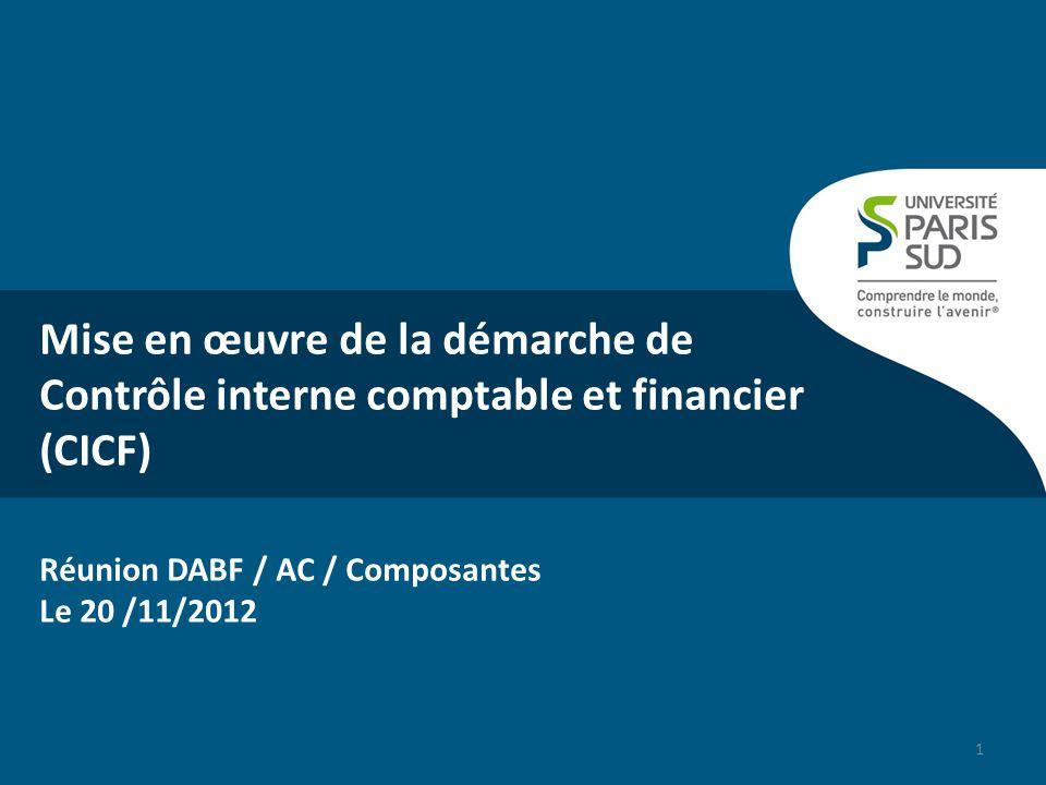 Mise en œuvre de la démarche de Contrôle interne comptable et financier (CICF) Réunion DABF / AC / Composantes Le 20 /11/2012