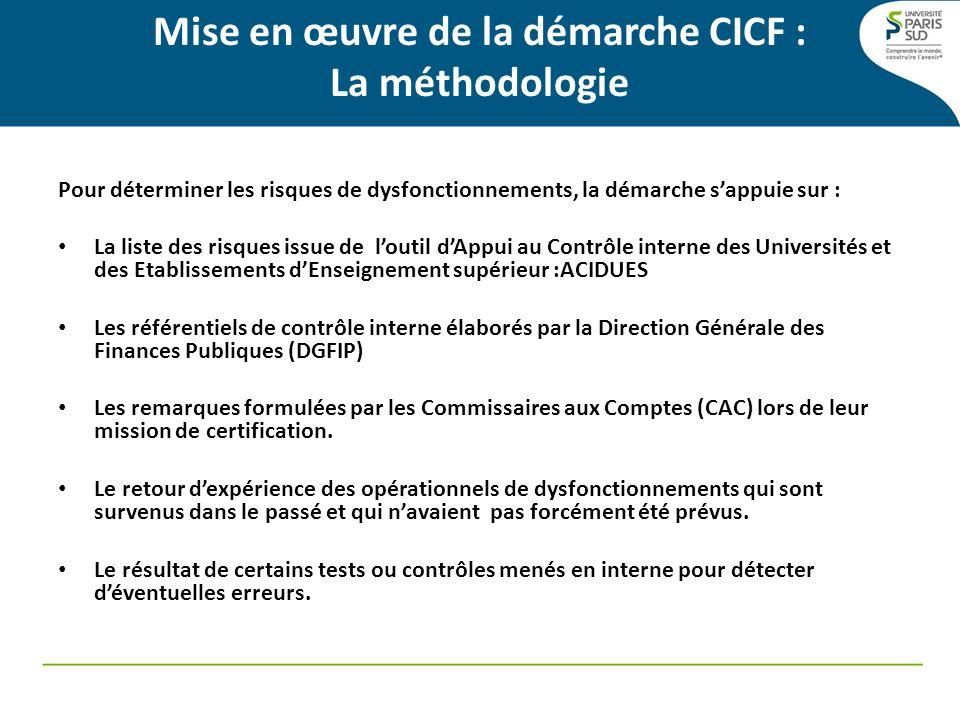 Mise en œuvre de la démarche CICF : La méthodologie