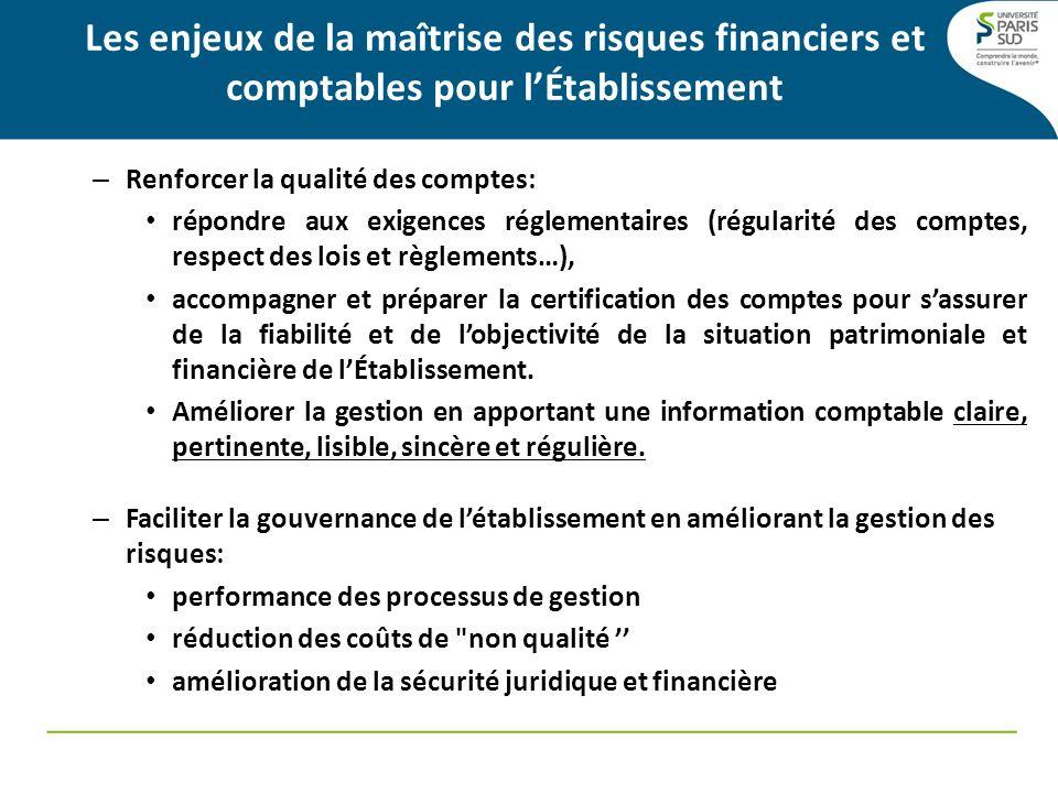 Les enjeux de la maîtrise des risques financiers et comptables pour l'Établissement