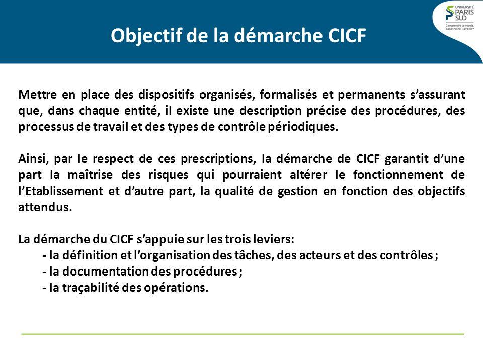 Objectif de la démarche CICF