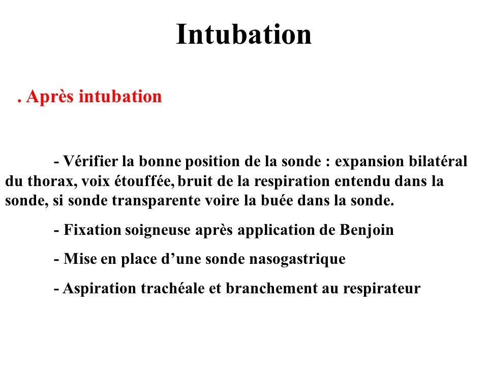 Intubation . Après intubation