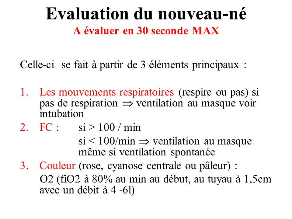 Evaluation du nouveau-né A évaluer en 30 seconde MAX
