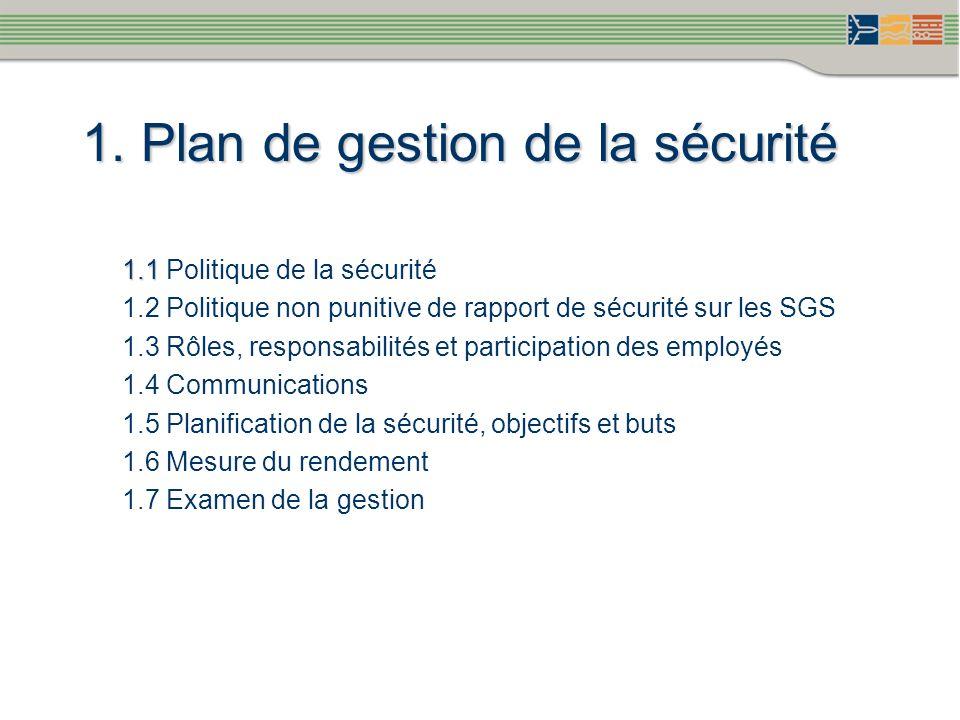 1. Plan de gestion de la sécurité