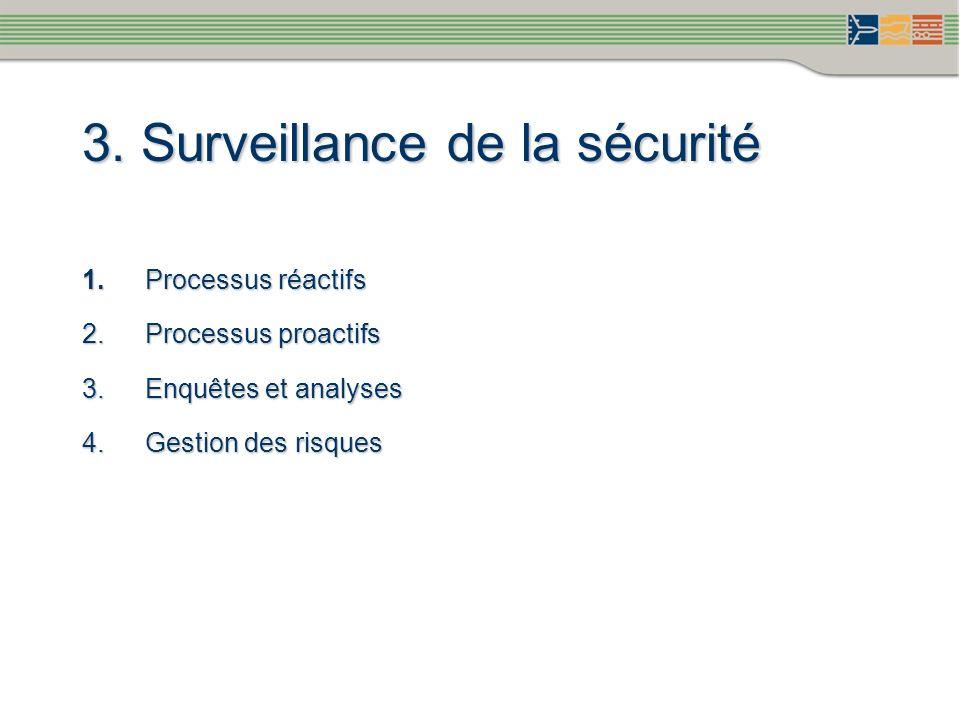3. Surveillance de la sécurité