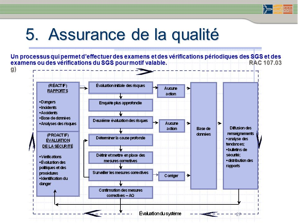 5. Assurance de la qualité