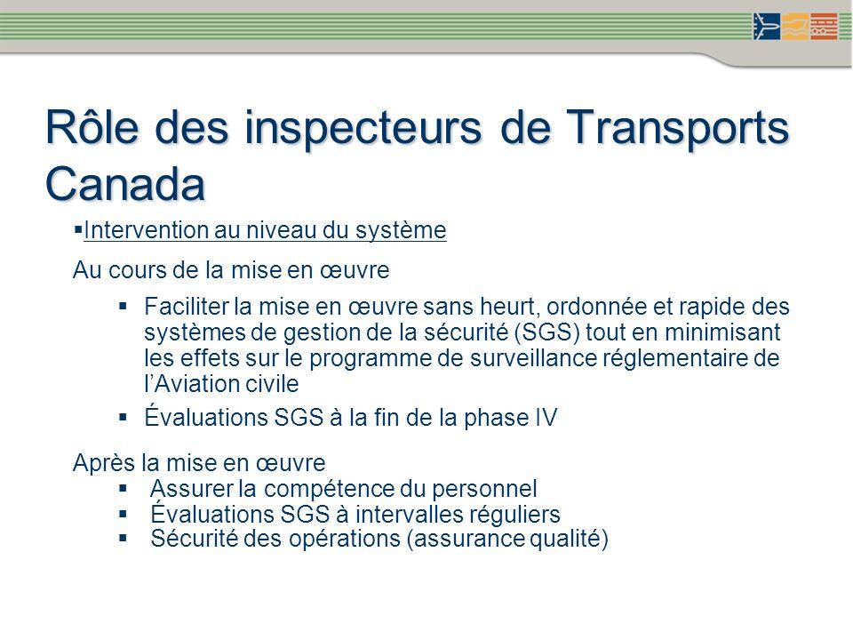 Rôle des inspecteurs de Transports Canada