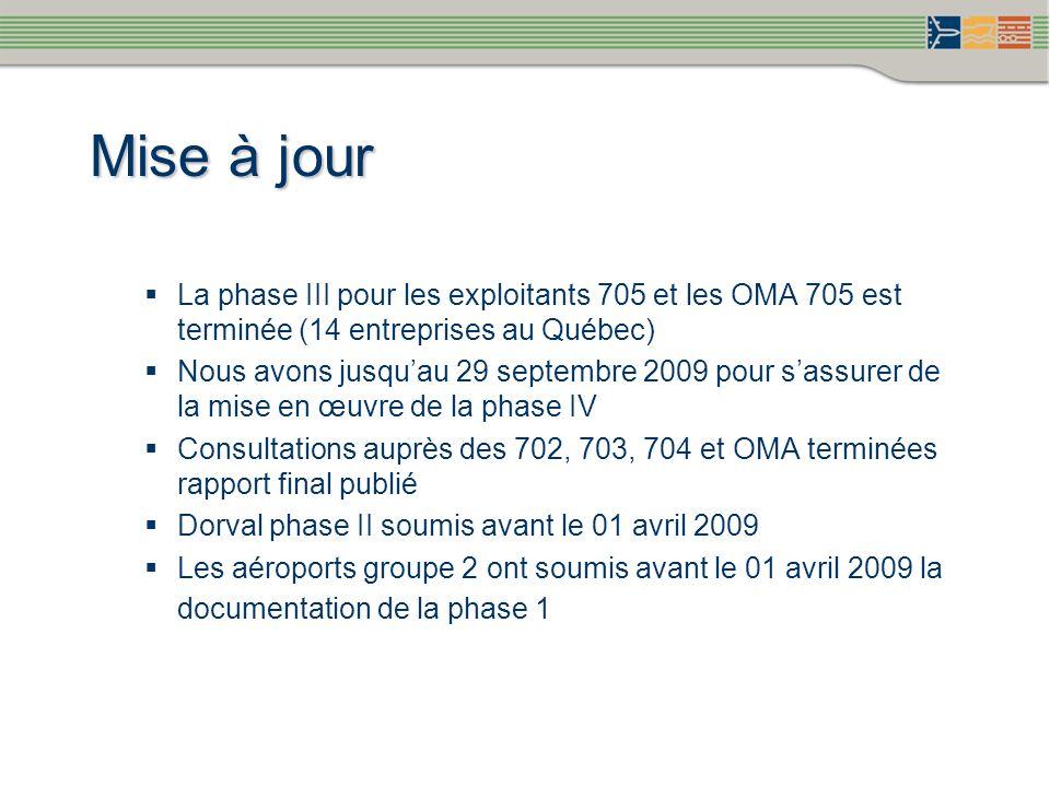 Mise à jour La phase III pour les exploitants 705 et les OMA 705 est terminée (14 entreprises au Québec)