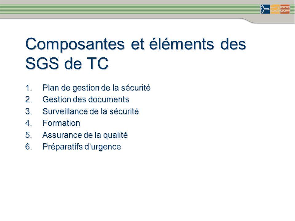 Composantes et éléments des SGS de TC