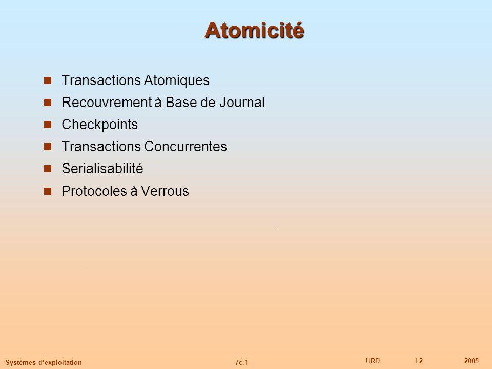 Atomicité Transactions Atomiques Recouvrement à Base de Journal