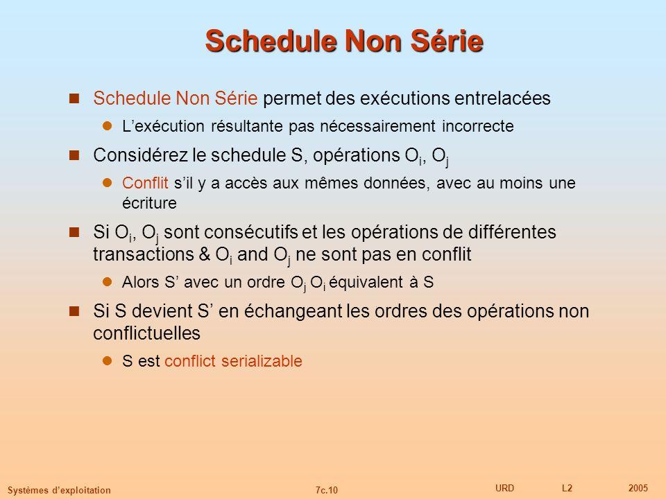 Schedule Non Série Schedule Non Série permet des exécutions entrelacées. L'exécution résultante pas nécessairement incorrecte.