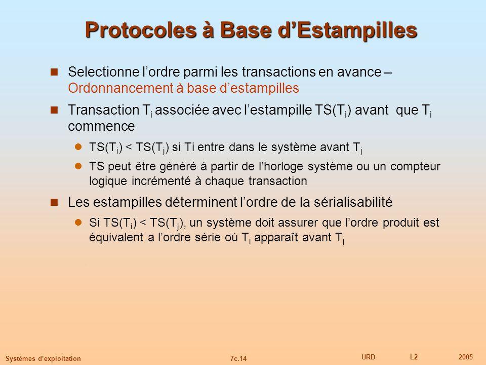 Protocoles à Base d'Estampilles