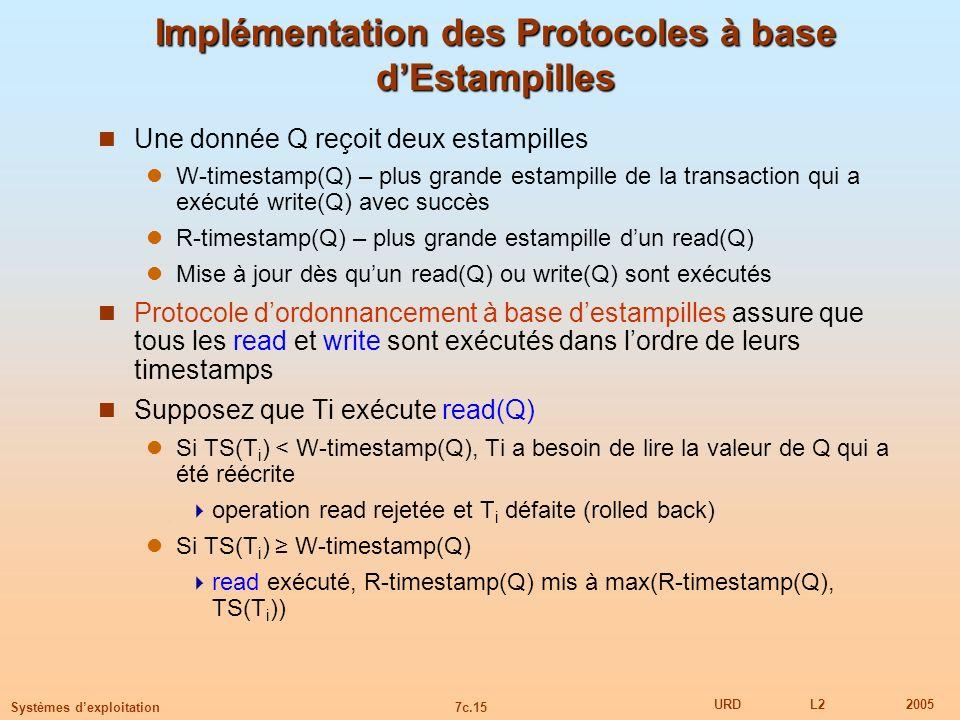 Implémentation des Protocoles à base d'Estampilles