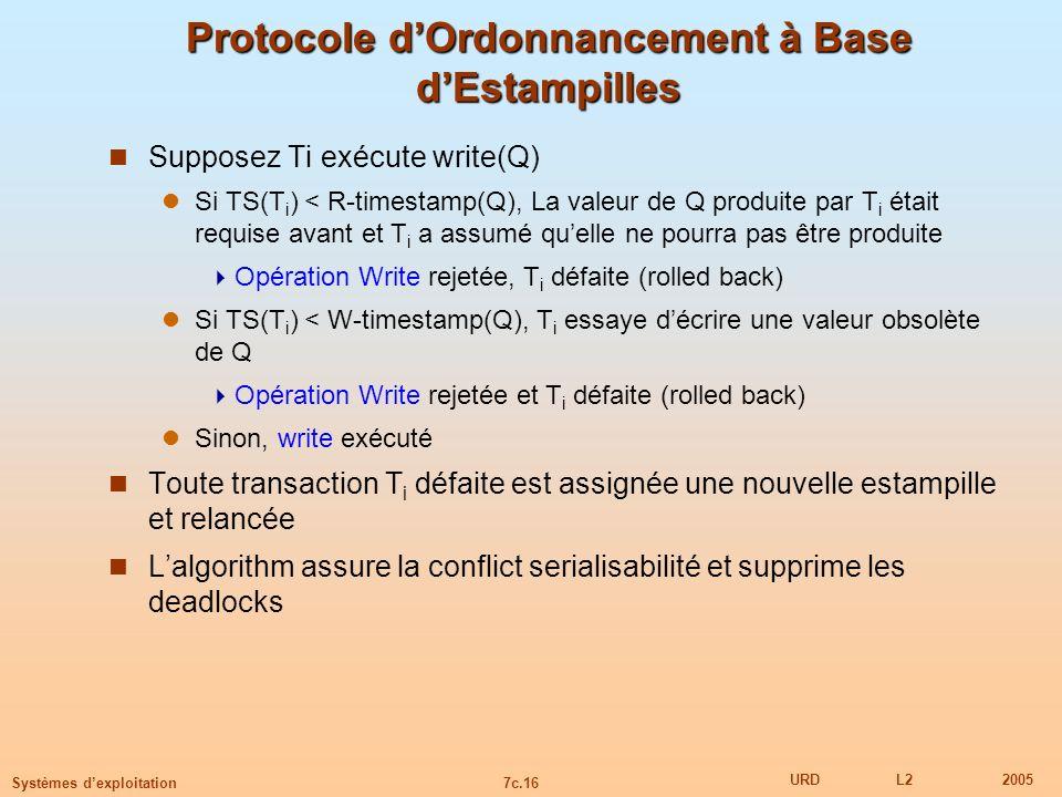 Protocole d'Ordonnancement à Base d'Estampilles