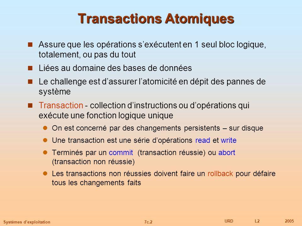 Transactions Atomiques