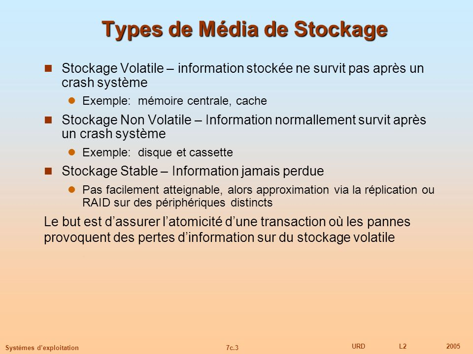 Types de Média de Stockage