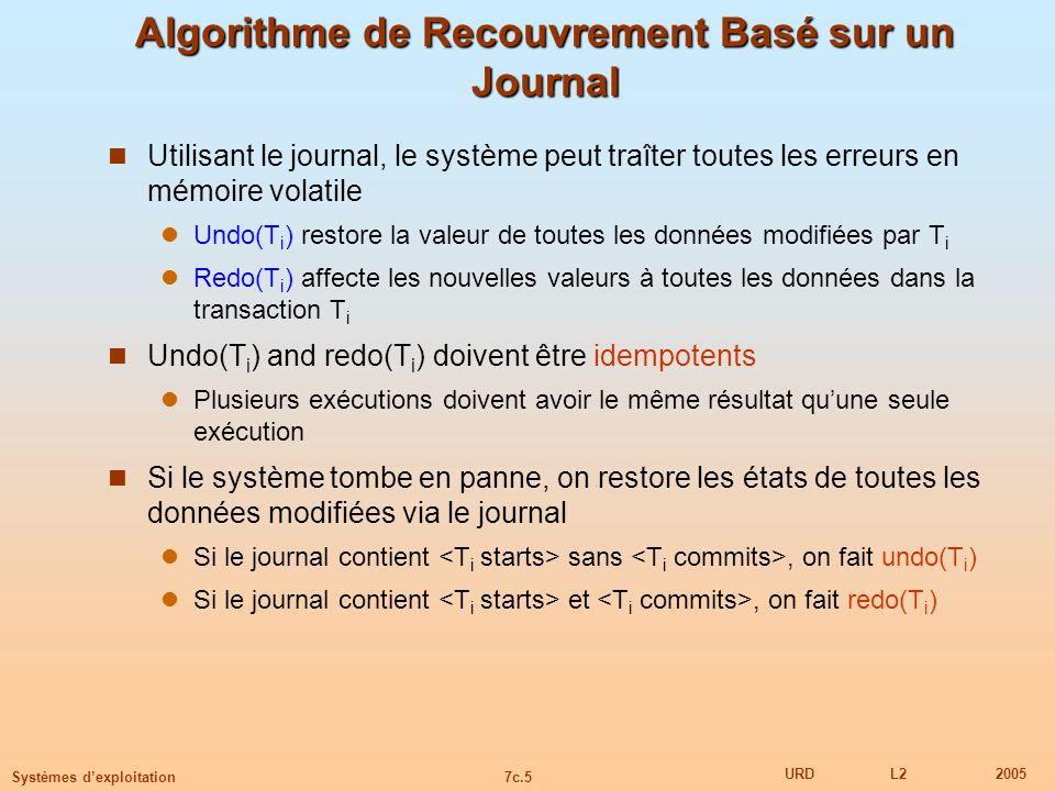 Algorithme de Recouvrement Basé sur un Journal