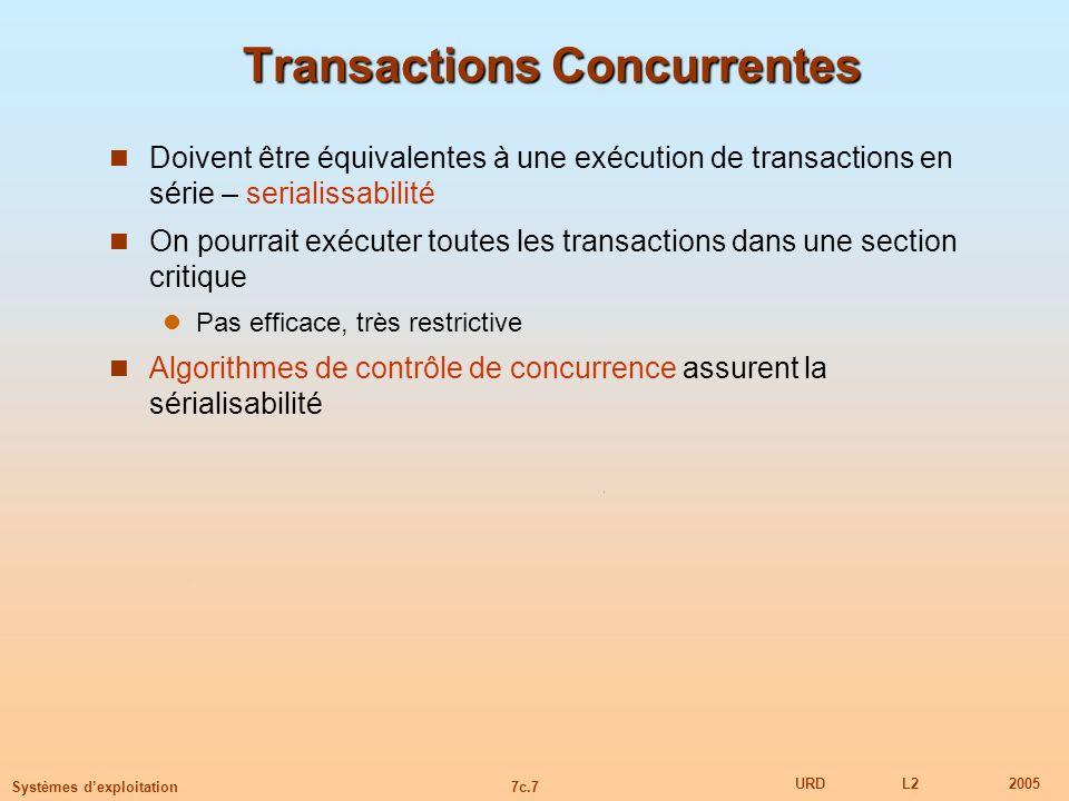 Transactions Concurrentes