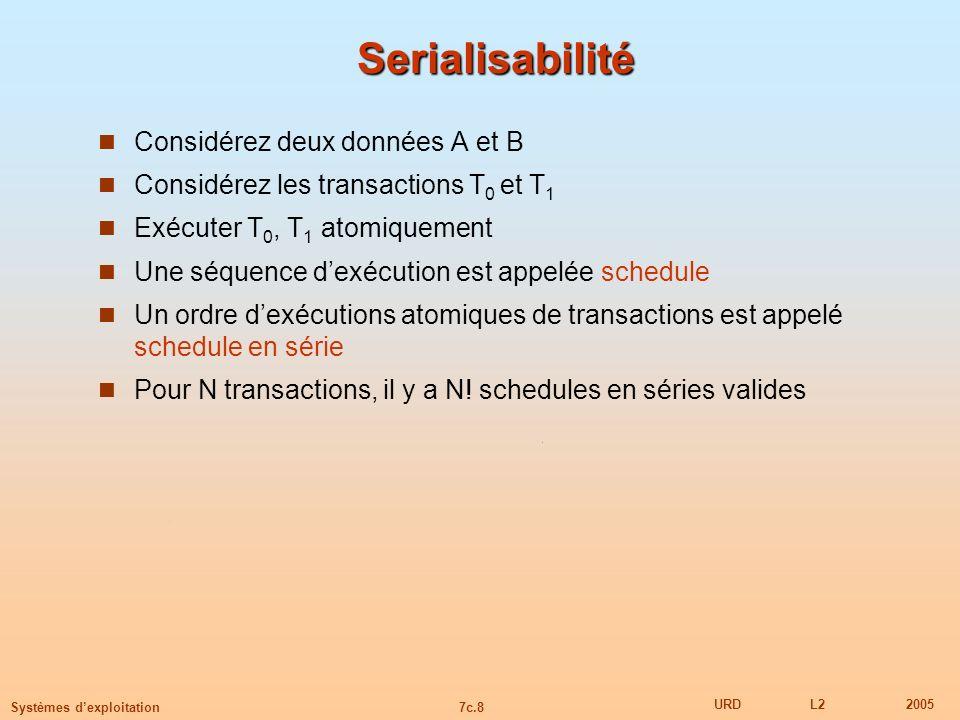 Serialisabilité Considérez deux données A et B
