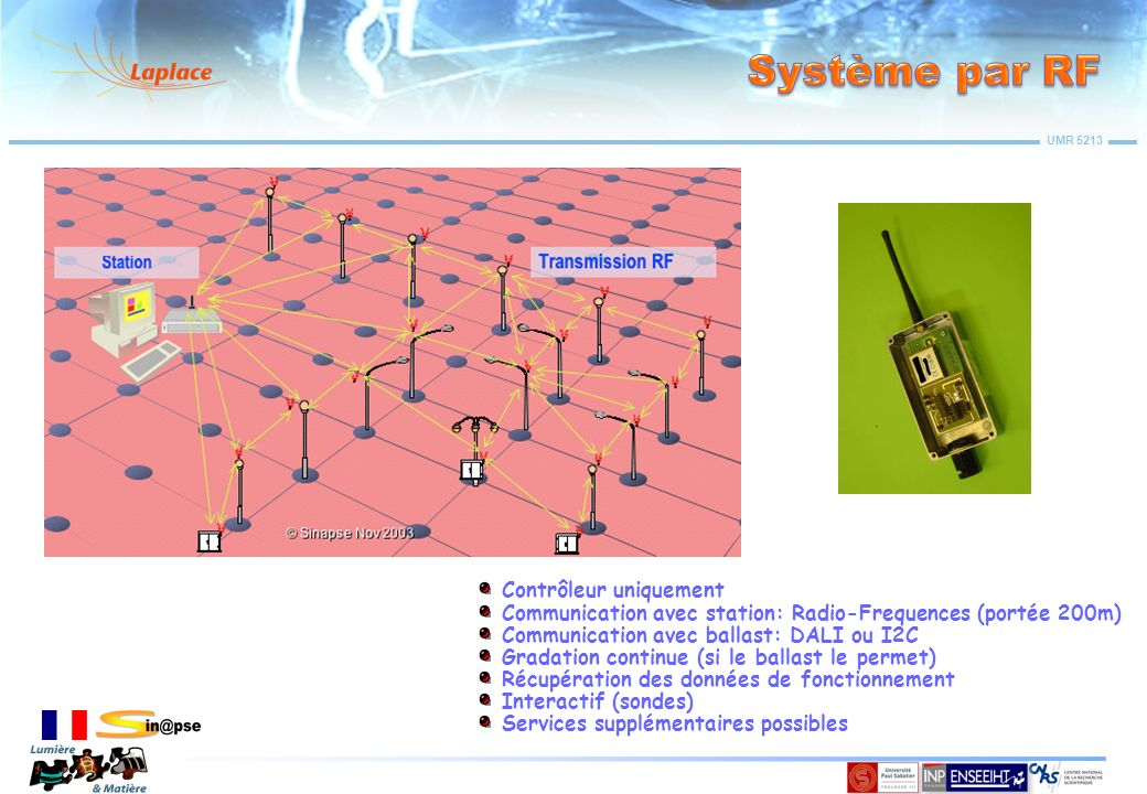 Système par RF Contrôleur uniquement