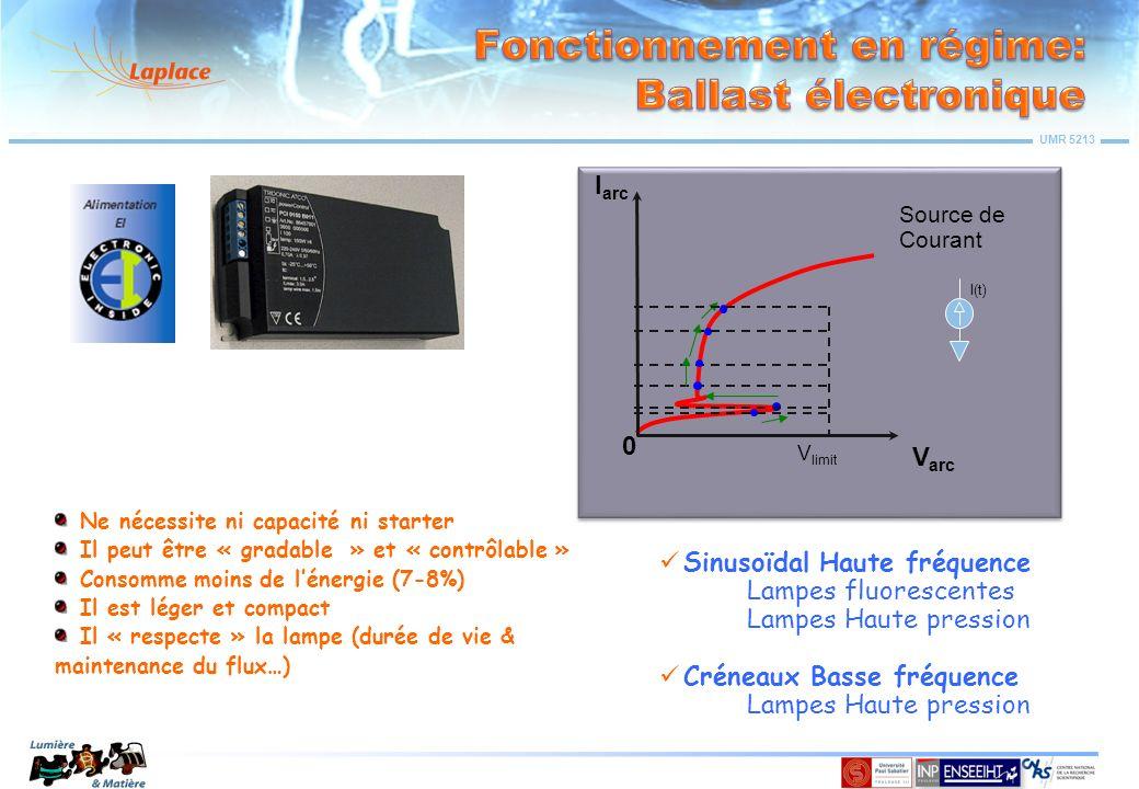 Fonctionnement en régime: Ballast électronique