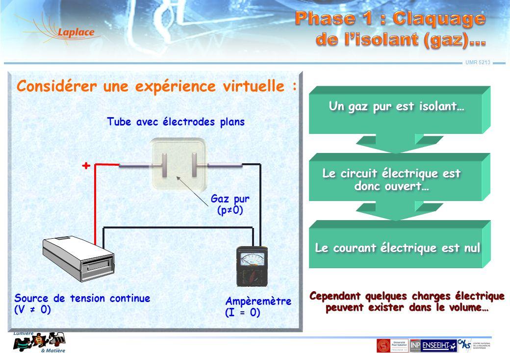 Phase 1 : Claquage de l'isolant (gaz)…