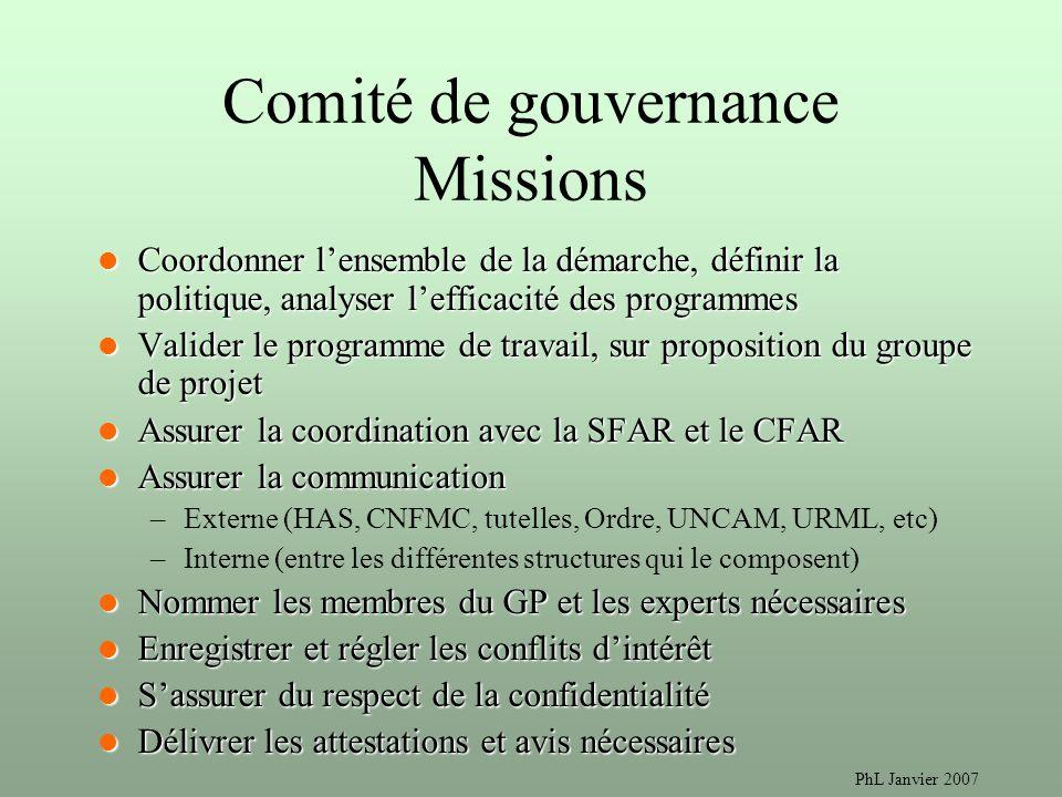 Comité de gouvernance Missions