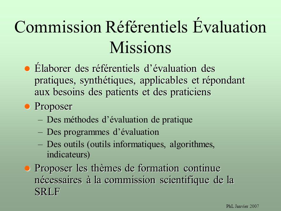 Commission Référentiels Évaluation Missions