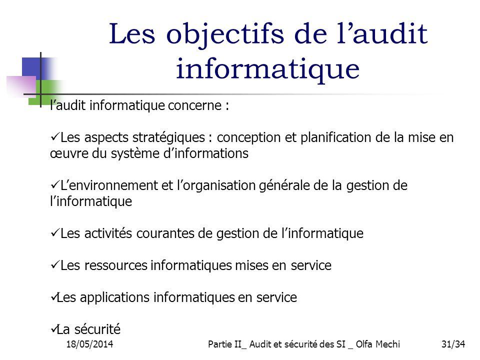 Les objectifs de l'audit informatique