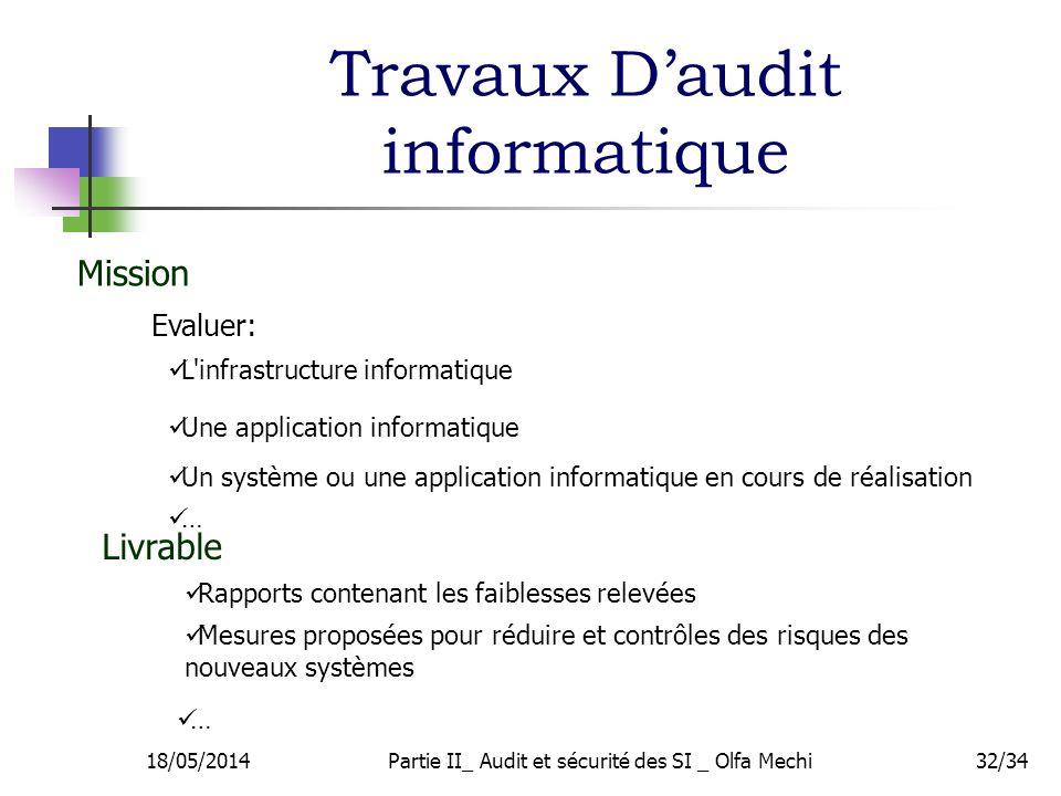 Travaux D'audit informatique