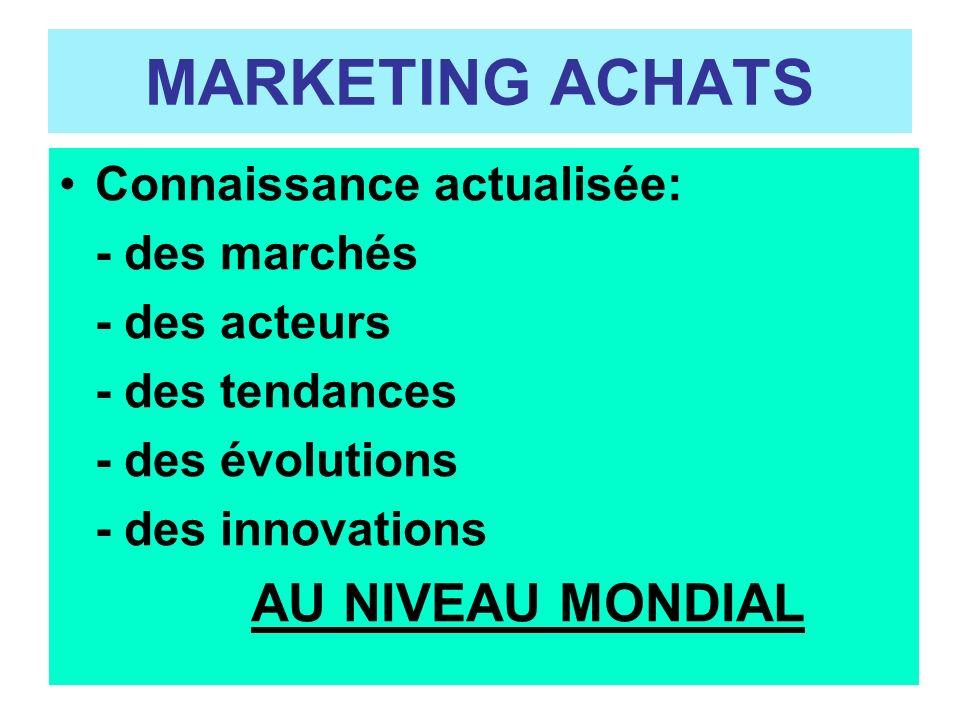 MARKETING ACHATS Connaissance actualisée: - des marchés - des acteurs