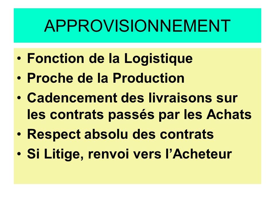 APPROVISIONNEMENT Fonction de la Logistique Proche de la Production