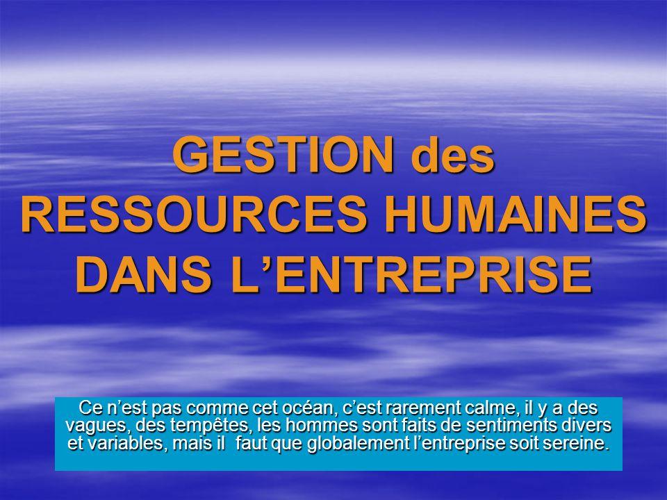 GESTION des RESSOURCES HUMAINES DANS L'ENTREPRISE