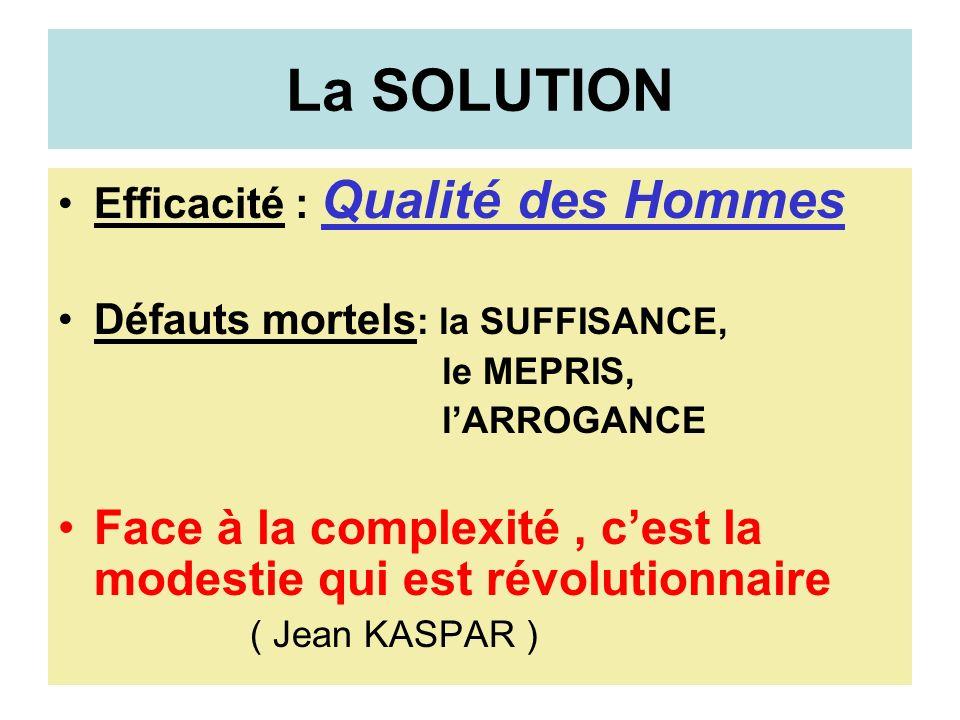 La SOLUTION Efficacité : Qualité des Hommes. Défauts mortels: la SUFFISANCE, le MEPRIS, l'ARROGANCE.