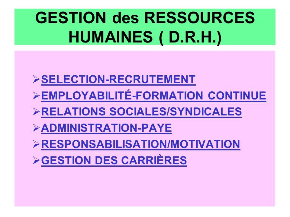 GESTION des RESSOURCES HUMAINES ( D.R.H.)
