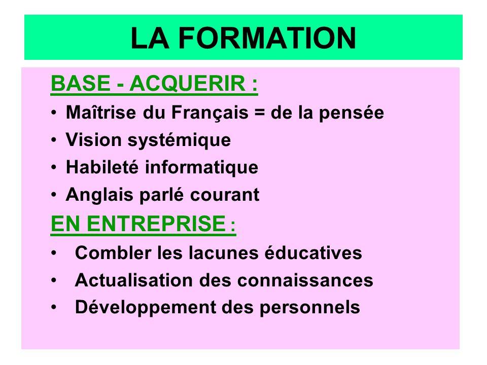 LA FORMATION BASE - ACQUERIR : EN ENTREPRISE :