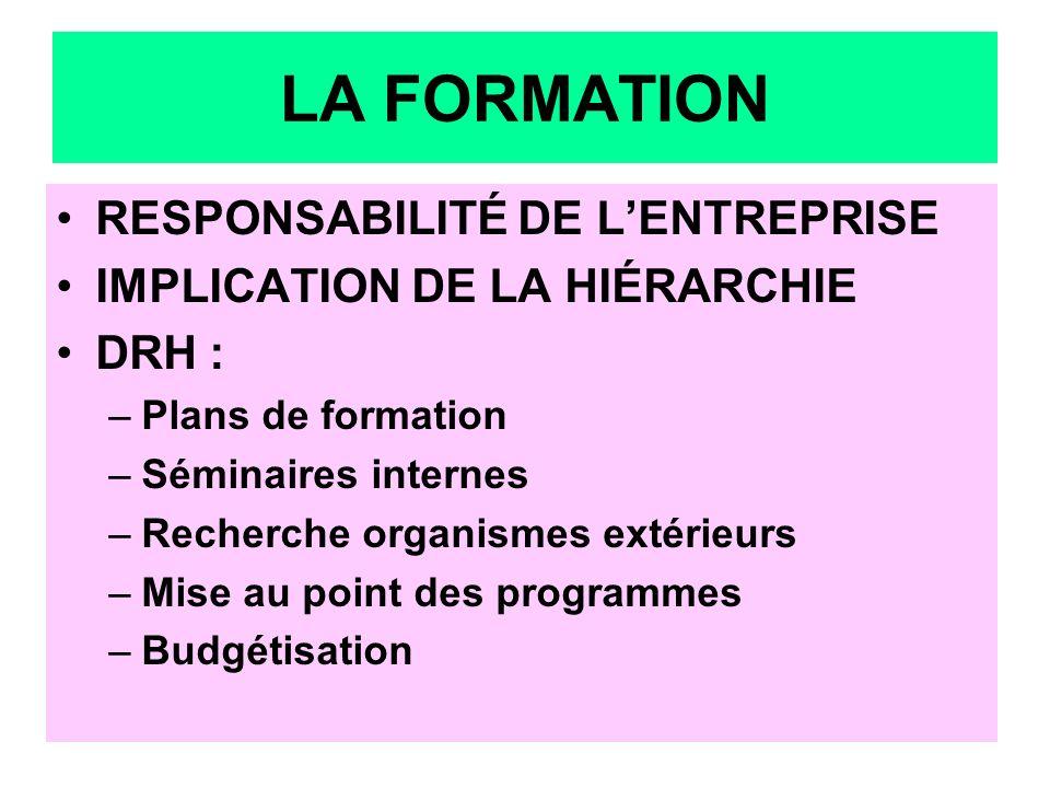 LA FORMATION RESPONSABILITÉ DE L'ENTREPRISE