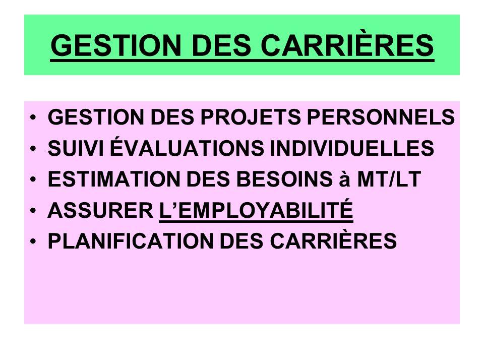 GESTION DES CARRIÈRES GESTION DES PROJETS PERSONNELS
