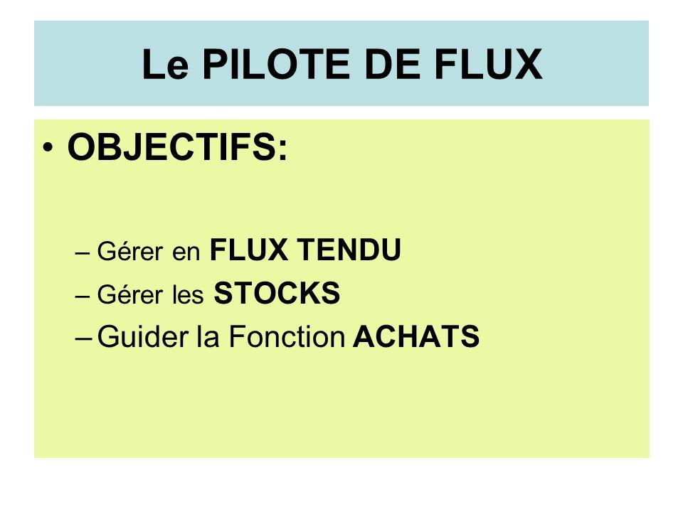 Le PILOTE DE FLUX OBJECTIFS: Guider la Fonction ACHATS