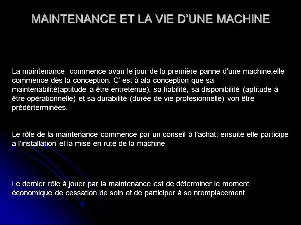 MAINTENANCE ET LA VIE D'UNE MACHINE