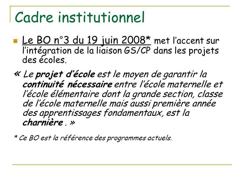 Cadre institutionnel Le BO n°3 du 19 juin 2008* met l'accent sur l'intégration de la liaison GS/CP dans les projets des écoles.