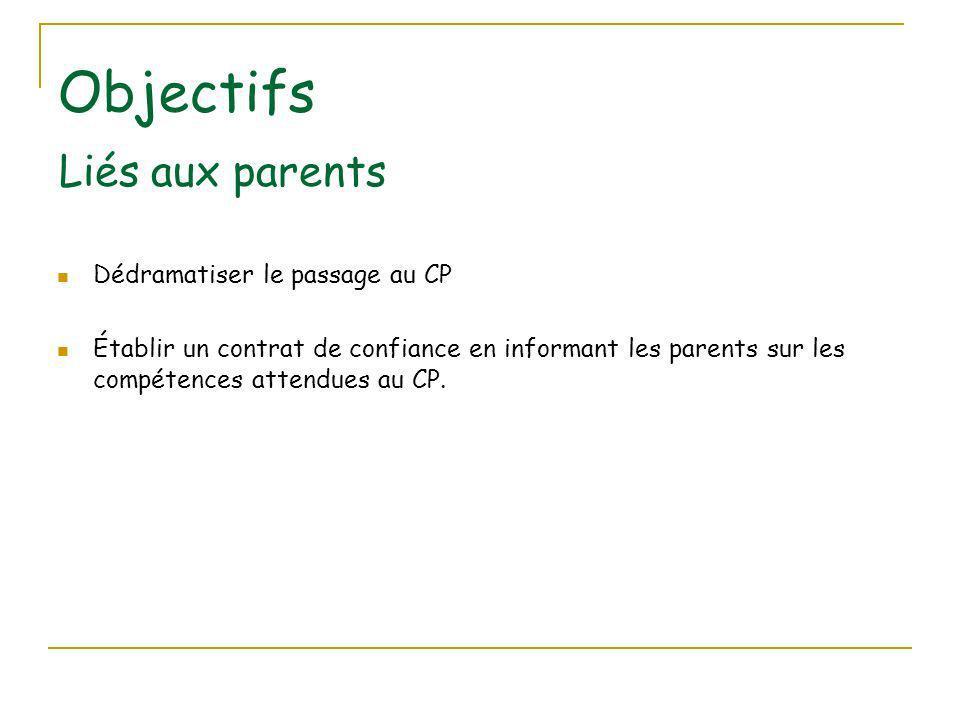 Objectifs Liés aux parents Dédramatiser le passage au CP
