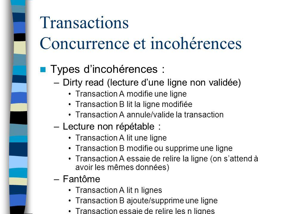 Transactions Concurrence et incohérences