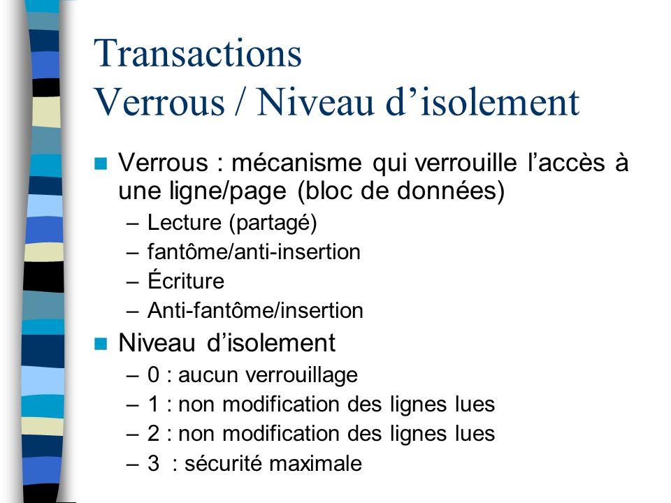 Transactions Verrous / Niveau d'isolement