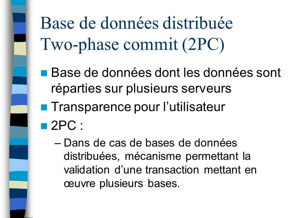 Base de données distribuée Two-phase commit (2PC)