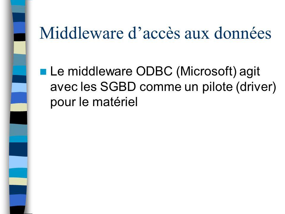 Middleware d'accès aux données